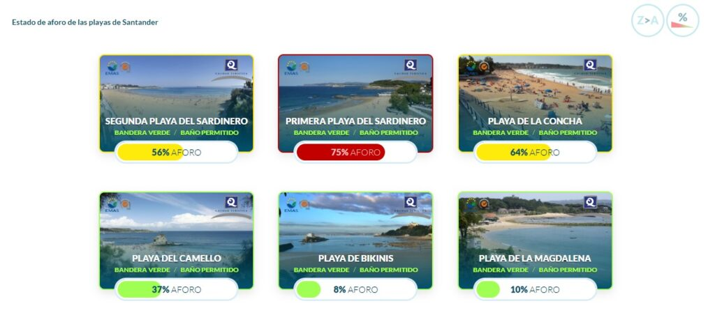 Aforo Playas Santander
