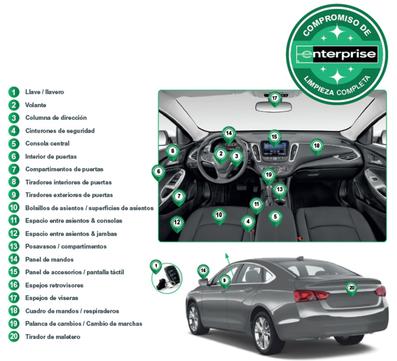 Enterprise car rental cleaning